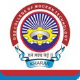 Guru Gobind Singh College of Modern Technology