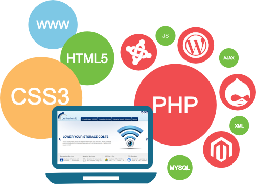 Offshore Web and Application Development